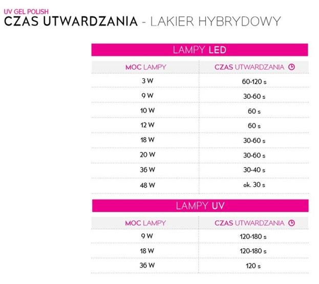 NEONAIL Lakier Hybrydowy 6051 Independent Women 6ml